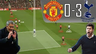 Pochettino's 2nd Half Masterclass EXPLAINED (& Mourinho's New System): United 0-3 Tottenham |Tactics