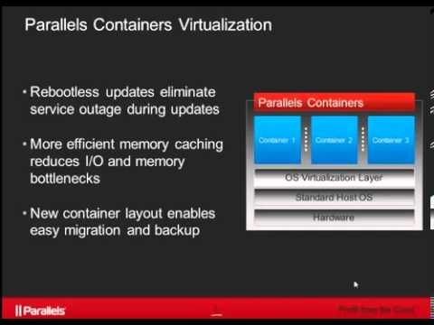 Parallels free trial