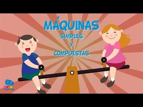 mÁquinas-simples-y-compuestas-|-vídeos-educativos-para-niños