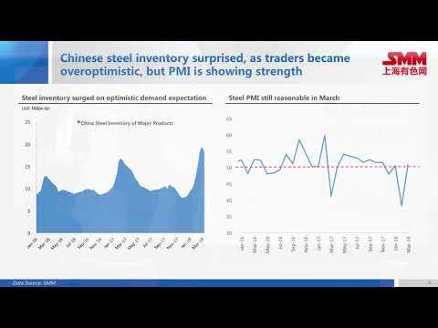 Presentation - Day 2 Opener- 121 Mining Investment Hong Kong 2018
