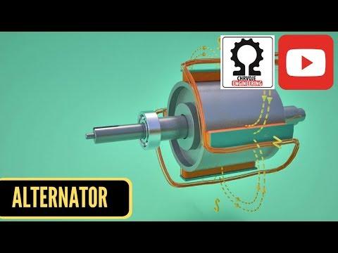 Alternator, How it works?