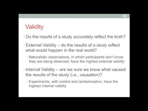Validity of research methods