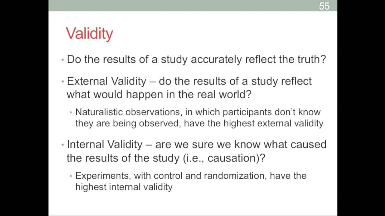 What is External Validity in Research? - Study.com