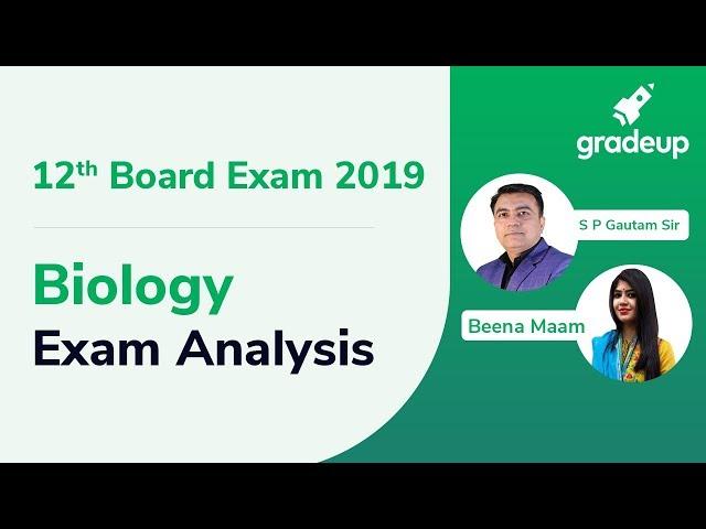 CBSE Class 12 Biology Question Paper Analysis by Gradeup Expert