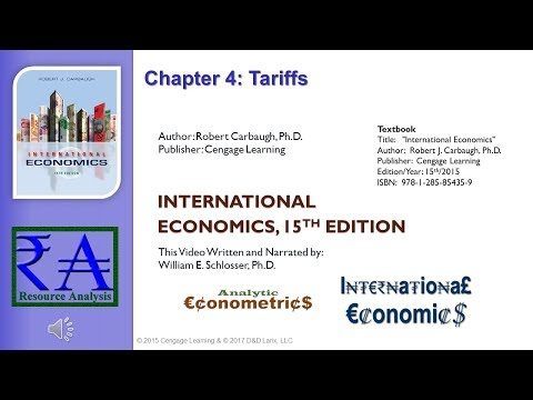 Intl Economics - Chapter 04: Tariffs