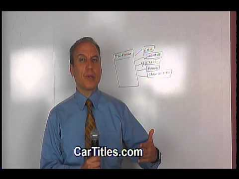 Tips for finding car title liens when buying a used car  AFX