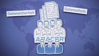Datensicherheit und IT-Security