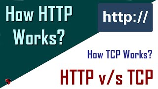 hINDI What is HTTP (Hyper Text Transfer Protocol)?  How does it Work?  HTTP vs. TCP