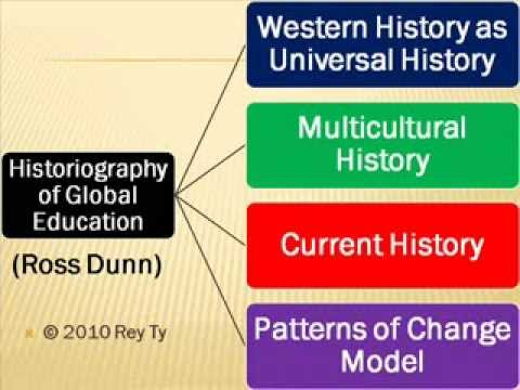historiography of globalization essay Globalization became a word go to the historiographical essay & history research paper establishing world history in historiography related study.
