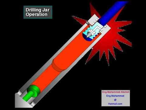 Oil & Gas Drilling Jar's