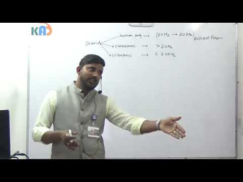 lecture 949 KAD Phy Wave ultrasonic infrasonic and audible sound