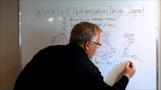 Manufacturing Work Cell Optimization: Design, Layout and Cycle Time Analysis