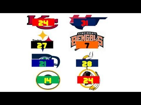 My 2015-16 NFL Playoffs Predictions