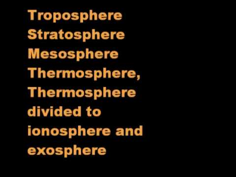 Mr. Lee - Layers of the Atmosphere rap