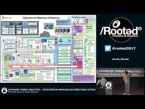 FERNANDO RUBIO & VICTOR RECUERO - Advanced Threat Analytics... [Rooted CON 2017 - ENG]