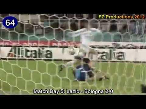 Hernan Crespo - 153 goals in Serie A (part 3/6): 63-101 (Lazio 2000-2002)