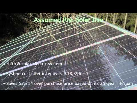 Seattle Solar Power | NW Wind & Solar