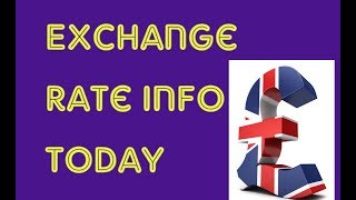 Today currency rates in pakistan||open market exchange rate||Us dollar saudi riyal uae dirham Rate