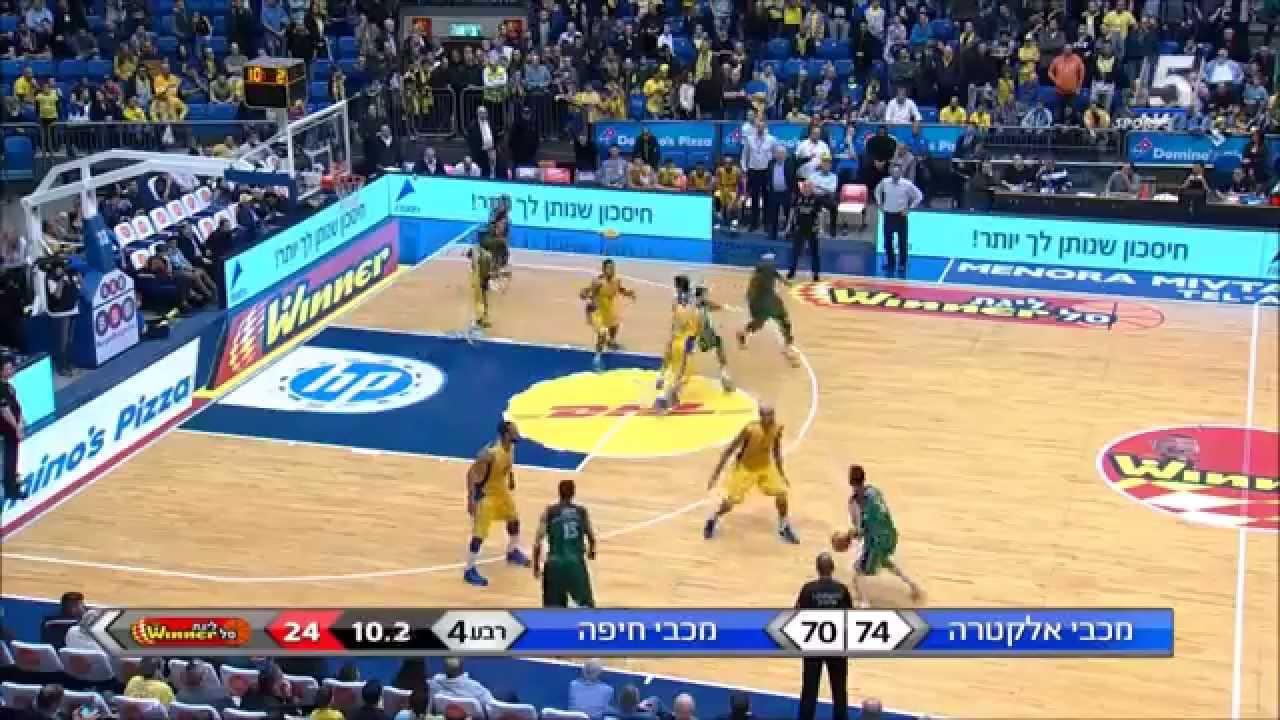 Haifa Vs Tel Aviv