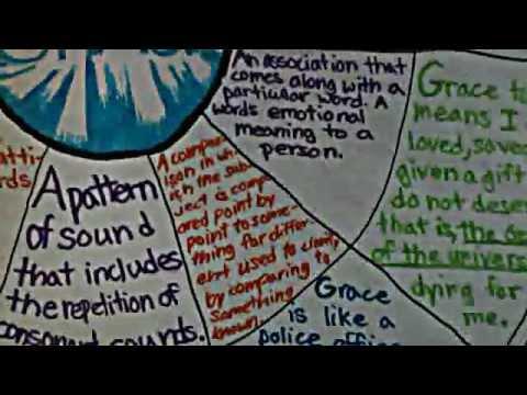 literary terms 9th grade english
