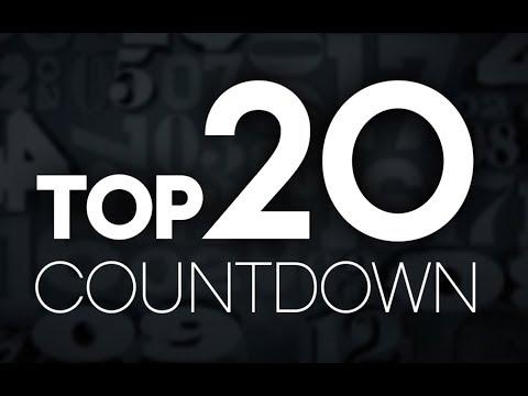 Top 20 Cryptocurrencies Market Update