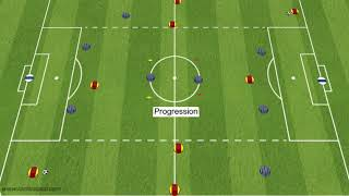 Defending crosses as a back 4 - COMP 1