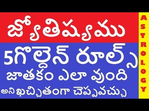 Astrology Blog In Telugu Tagged Videos Midnight News