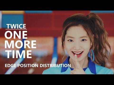 TWICE(트와이스) - ONE MORE TIME [Edge Position Distribution]