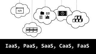 Comprendre les modèles de Cloud (IaaS, PaaS, SaaS, CaaS, FaaS) cмотреть видео онлайн бесплатно в высоком качестве - HDVIDEO