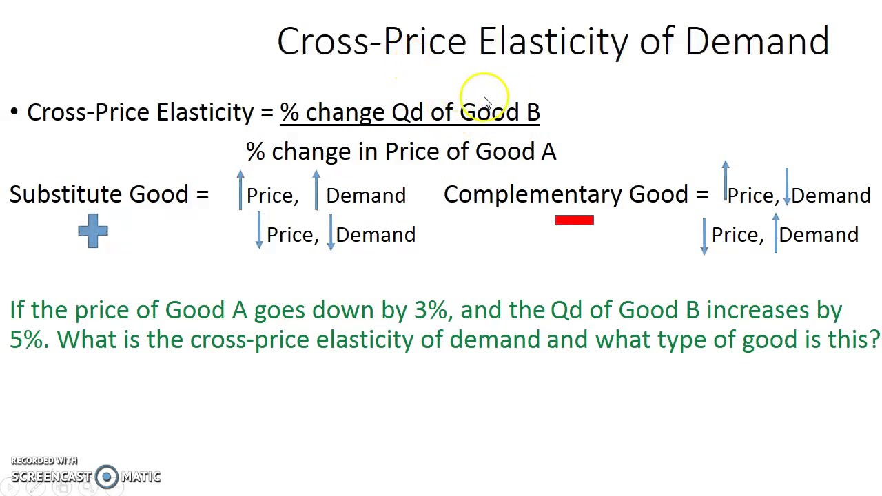 summary of price elasticity Price elasticity is the ratio between the percentage change in the quantity demanded (qd) or supplied (qs) and the corresponding percent change in price the price elasticity of demand is the percentage change in the quantity demanded of a good or service divided by the percentage change in the price.