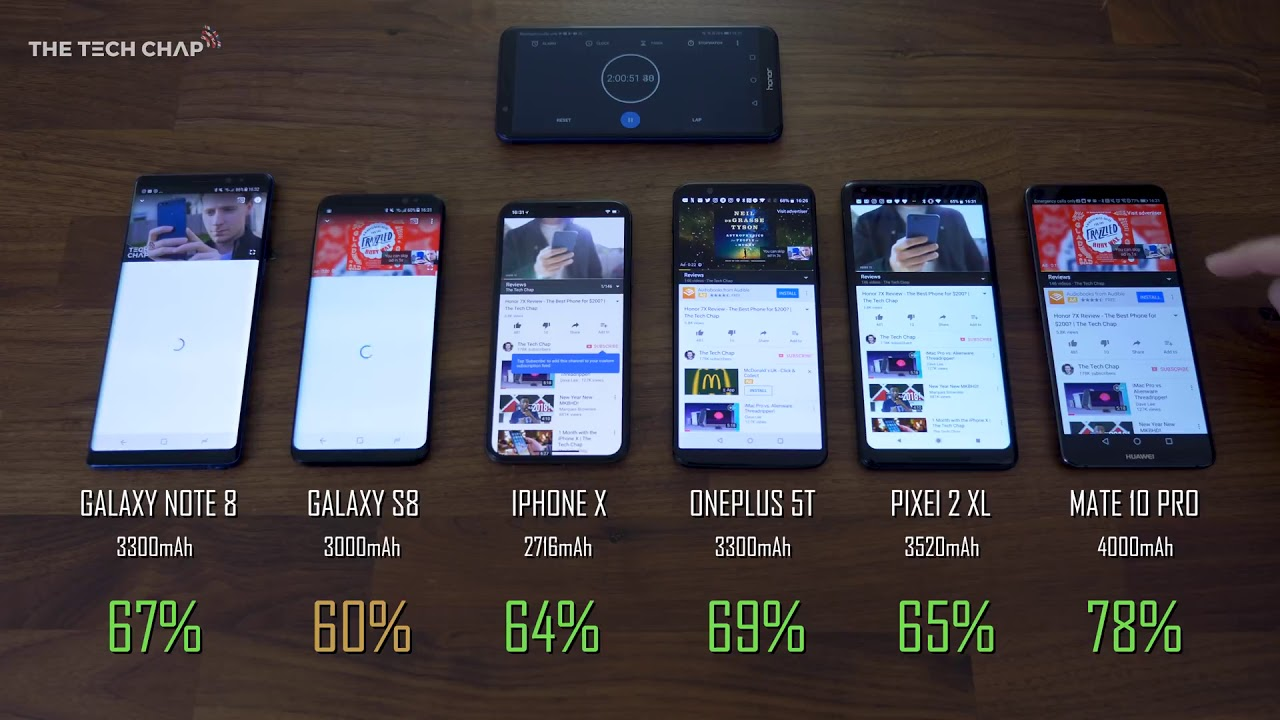 note 8 vs iphone x vs mate 10