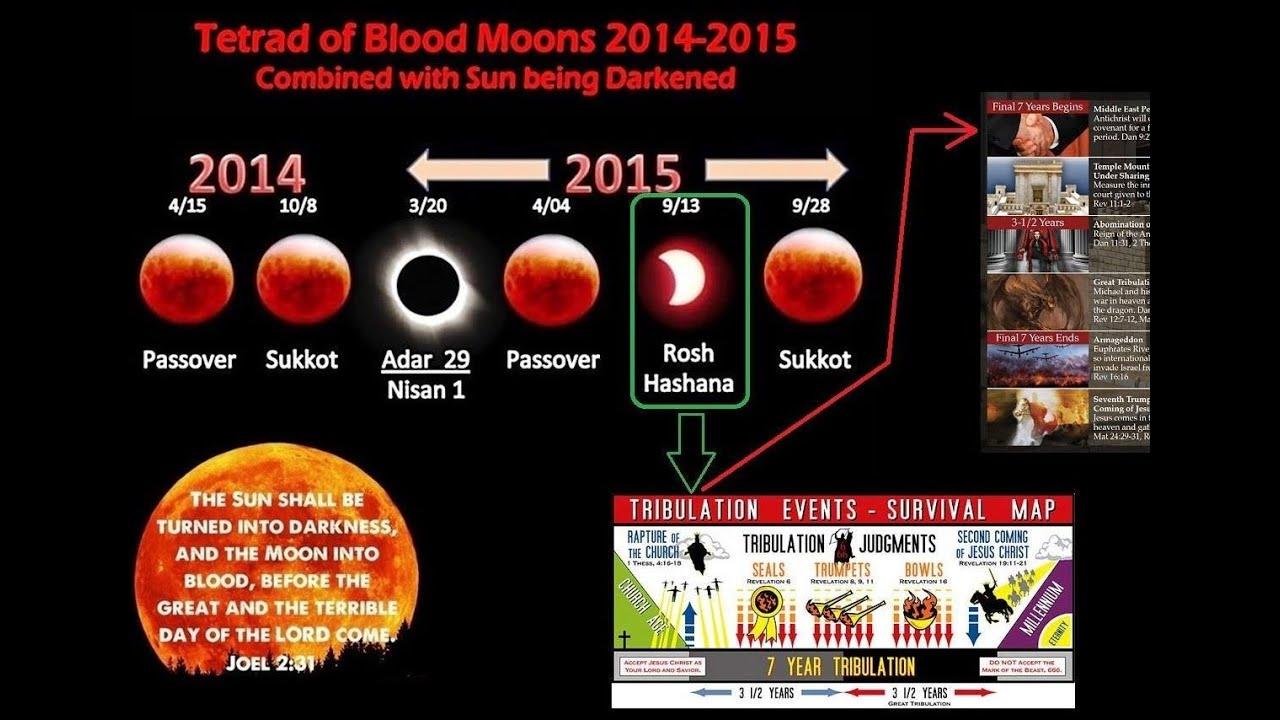 sermon on blood moons - photo #6