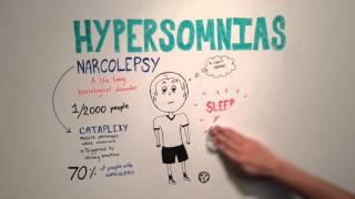 SUBSCRIBE http://bit.ly/RiverSee 3 Gangguan Tidur yang Membuat Anda Ngantuk Sepanjang Hari, Berbagai.