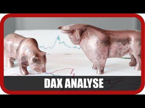 DAX-Analyst Grisse: Höhere Wahrscheinlichkeit für tiefere Kurse