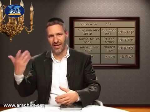 הרב יוני אליצור - שיעור ברמה גבוהה על התפתחות רוחנית ע''פ המקובל הרמח''ל חלק ה חובה!