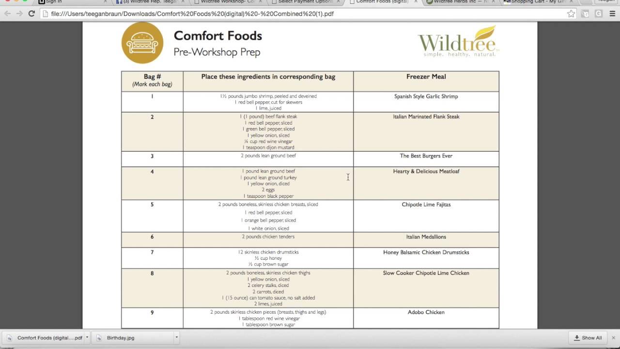 NEW Wildtree Workshop Kits- Customer Order Tutorial