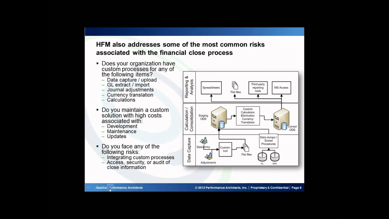 u0026quot introduction to oracle hyperion financial management  hfm