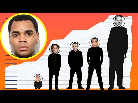 How Tall Is Kevin Gates? - Height Comparison!