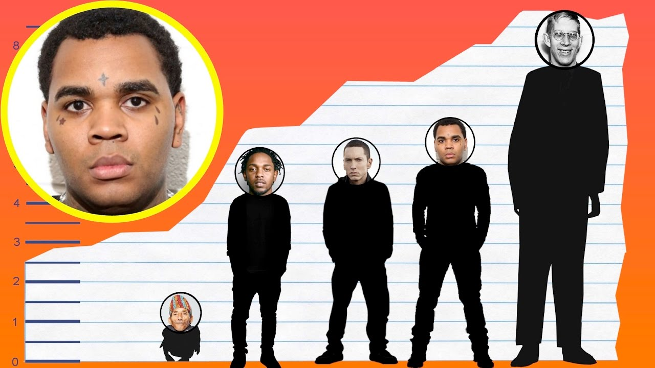 How Tall Is Kevin Gates? - Height Comparison! - YouTube