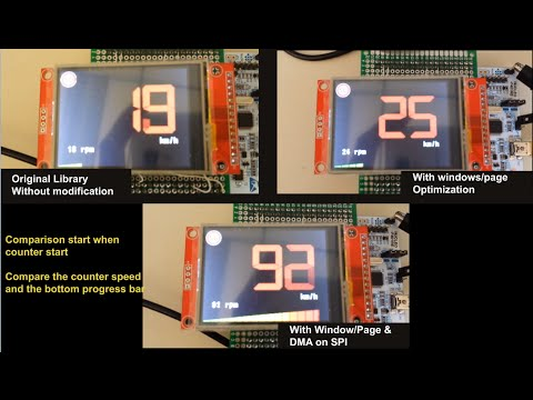 µGUI | Example Project | STM32F429 Discovery | CooCox | Doovi
