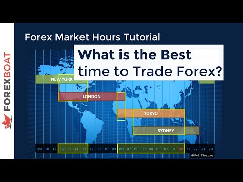 When to Trade Forex | Forex Trading Hours