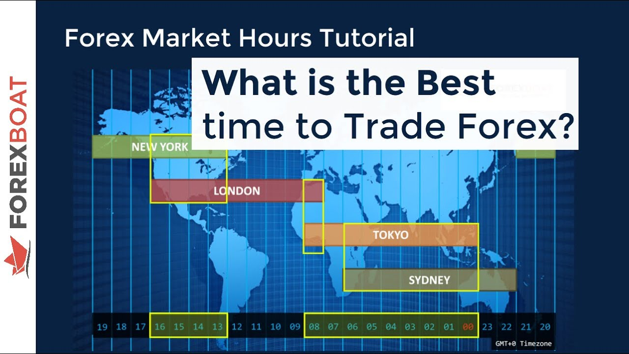 The Best Times to Trade the Forex Markets