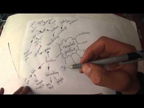 Task Analysis - GCSE Resistant Materials