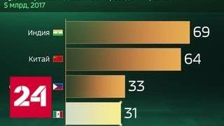 Смотреть видео Мир в цифрах. Какие страны зависимы от денежных переводов? - Россия 24 онлайн