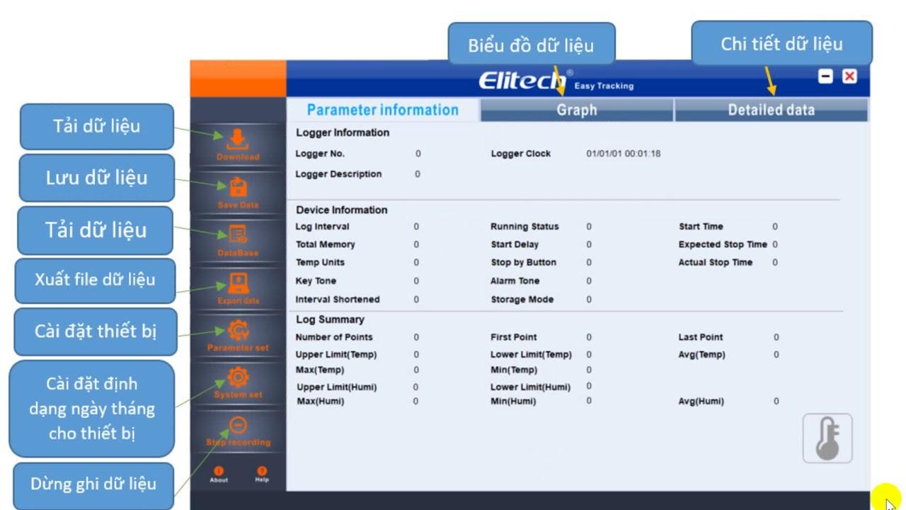 Hướng dẫn sử dụng RC4HC + RC61