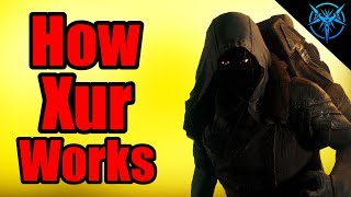 How Does Xur Work? - How to Know Where Xur is