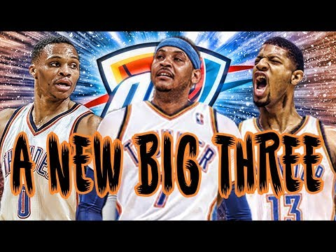 Can The Melo Trade WIN The Thunder a 2018 Championship?