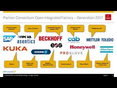 Forum Industrie 4.0 - Dipl. Wi.-Ing Rüdiger Fritz