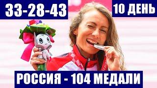 Паралимпиада 2020 в Токио Сборная России 10 день игр 104 медали 33 28 43