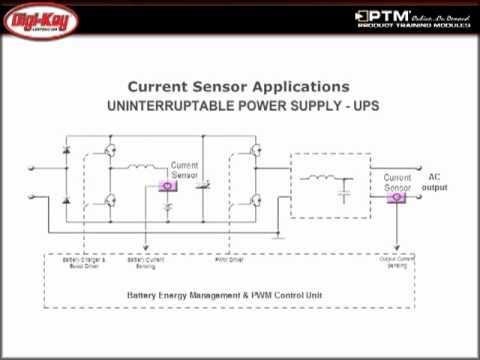 Closed Loop Hall Effect Sensors